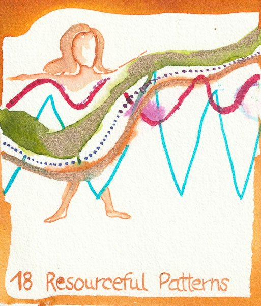 Resourceful Patterns